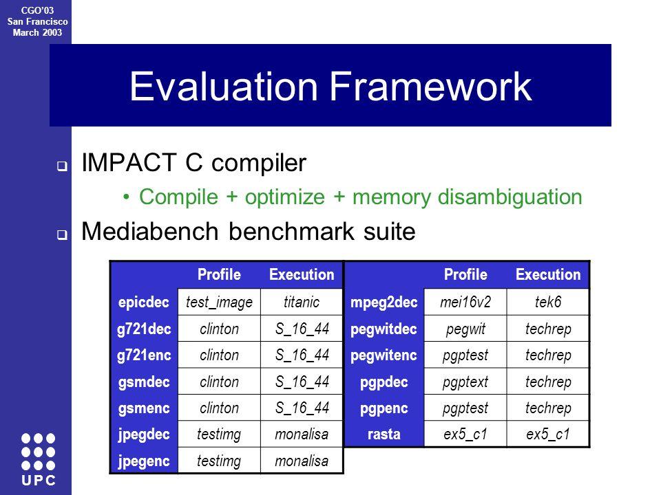 U P C CGO'03 San Francisco March 2003 Evaluation Framework  IMPACT C compiler Compile + optimize + memory disambiguation  Mediabench benchmark suite ProfileExecution epicdec test_imagetitanic g721dec clintonS_16_44 g721enc clintonS_16_44 gsmdec clintonS_16_44 gsmenc clintonS_16_44 jpegdec testimgmonalisa jpegenc testimgmonalisa ProfileExecution mpeg2dec mei16v2tek6 pegwitdec pegwittechrep pegwitenc pgptesttechrep pgpdec pgptexttechrep pgpenc pgptesttechrep rasta ex5_c1