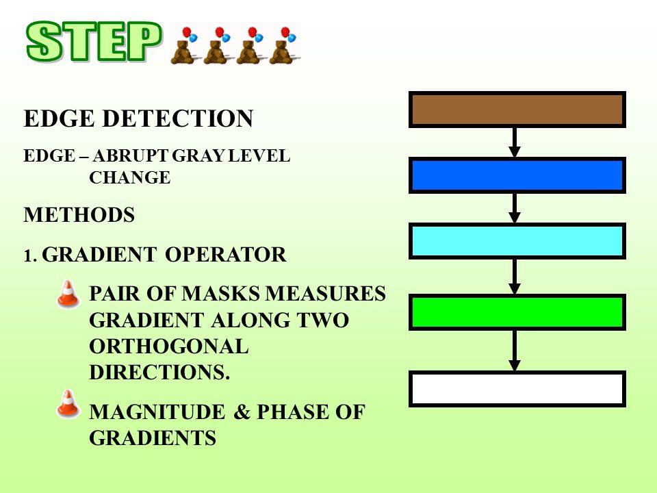 EDGE DETECTION EDGE – ABRUPT GRAY LEVEL CHANGE METHODS 1.