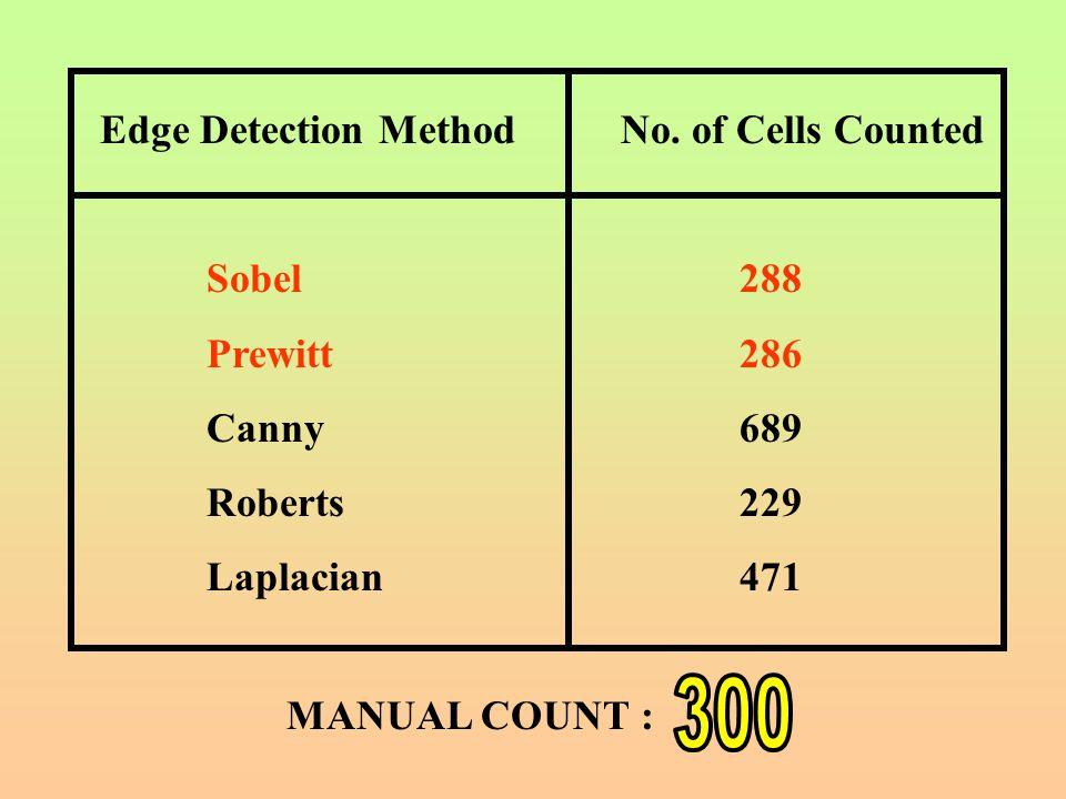Edge Detection Method No.
