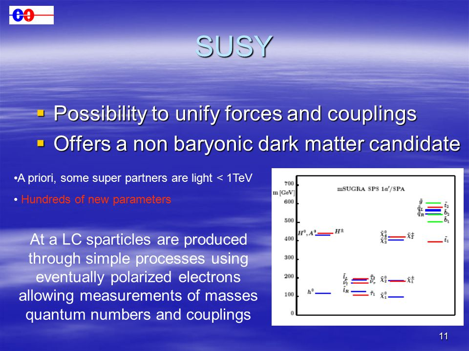 11 SUSY  Possibility to unify forces and couplings  Offers a non baryonic dark matter candidate A priori, some super partners are light < 1TeV Hundreds of new parameters At a LC sparticles are produced through simple processes using eventually polarized electrons allowing measurements of masses quantum numbers and couplings