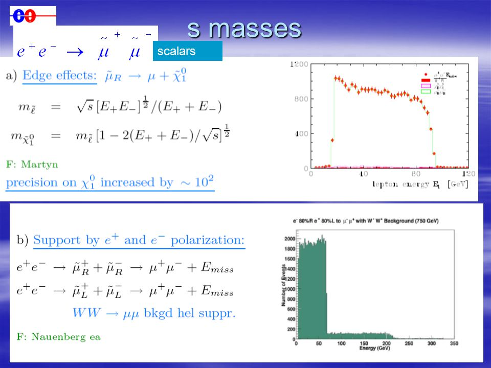 12 s masses scalars