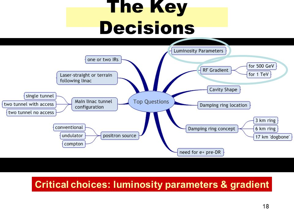 18 The Key Decisions Critical choices: luminosity parameters & gradient