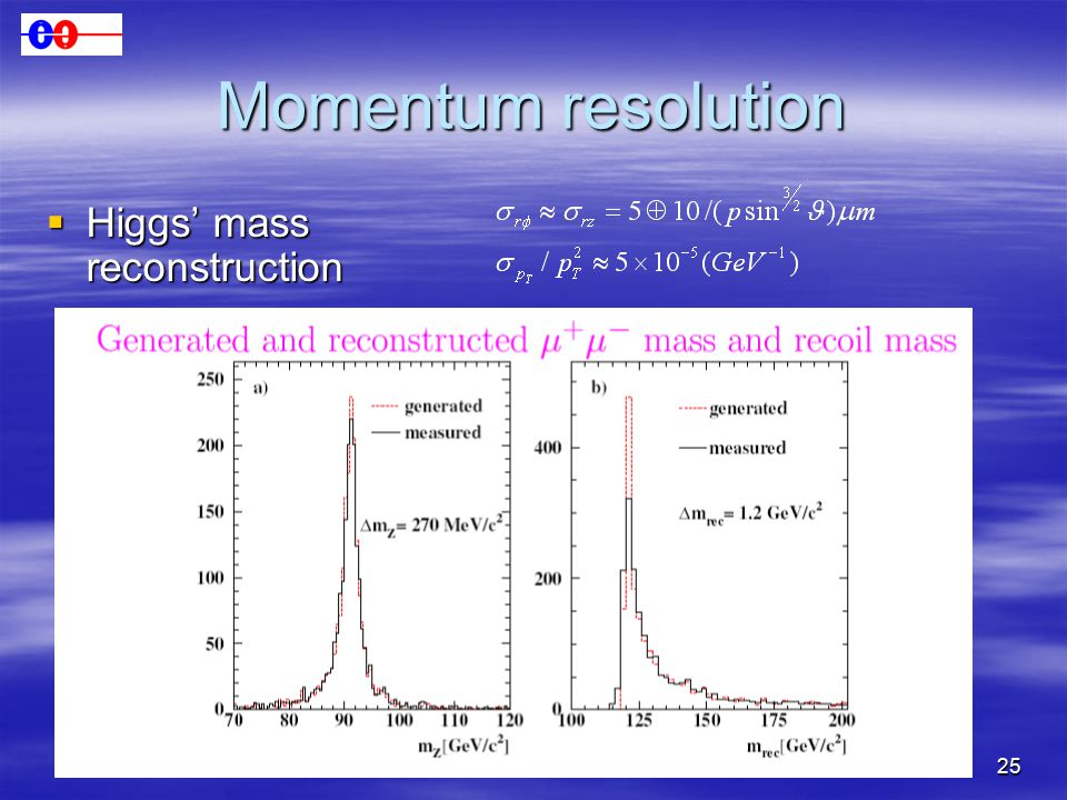 25 Momentum resolution  Higgs' mass reconstruction