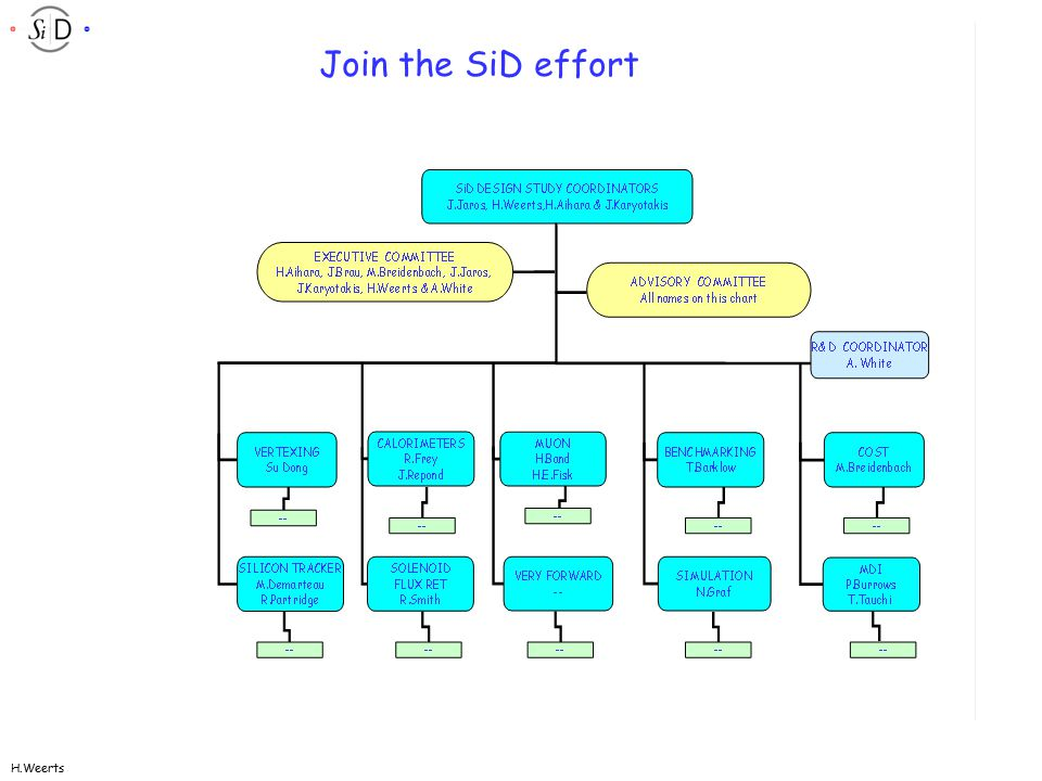 H.Weerts Join the SiD effort
