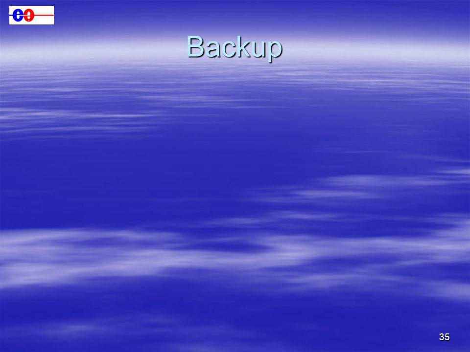 35 Backup