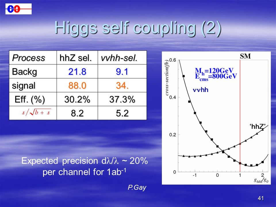41 Higgs self coupling (2) Process hhZ sel. vvhh-sel.