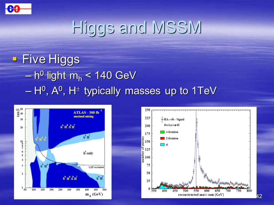 42 Higgs and MSSM  Five Higgs –h 0 light m h < 140 GeV –H 0, A 0, H  typically masses up to 1TeV