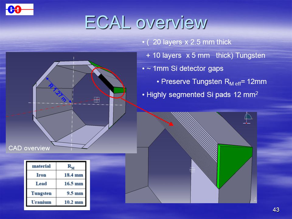 43 ECAL overview CAD overview R 1.27 m ( 20 layers x 2.5 mm thick + 10 layers x 5 mm thick) Tungsten ~ 1mm Si detector gaps Preserve Tungsten R M eff = 12mm Highly segmented Si pads 12 mm 2