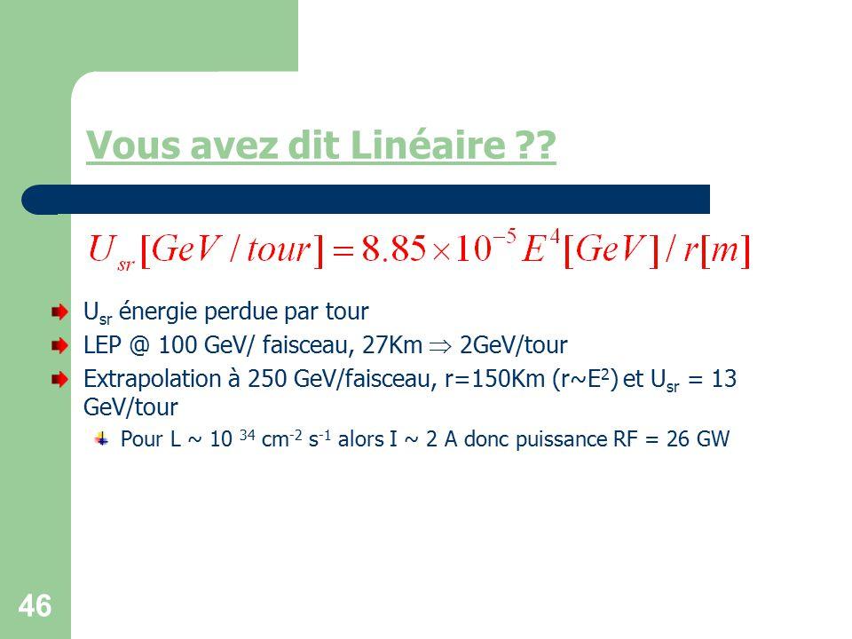 46 Vous avez dit Linéaire ?? U sr énergie perdue par tour LEP @ 100 GeV/ faisceau, 27Km  2GeV/tour Extrapolation à 250 GeV/faisceau, r=150Km (r~E 2 )