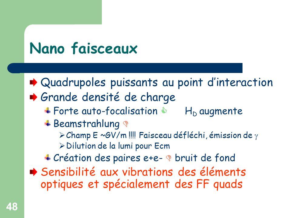 48 Nano faisceaux Quadrupoles puissants au point d'interaction Grande densité de charge Forte auto-focalisation  H D augmente Beamstrahlung   Champ E ~GV/m !!!.
