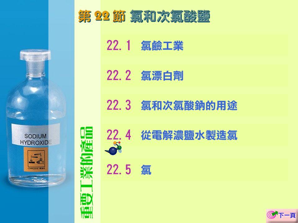 P. 11 / 35  避免各種生成物混合。汞電解池是常用的電解 池之一。 圖 22.5 工業用的汞電解池 22.4從電解濃鹽水製造氯