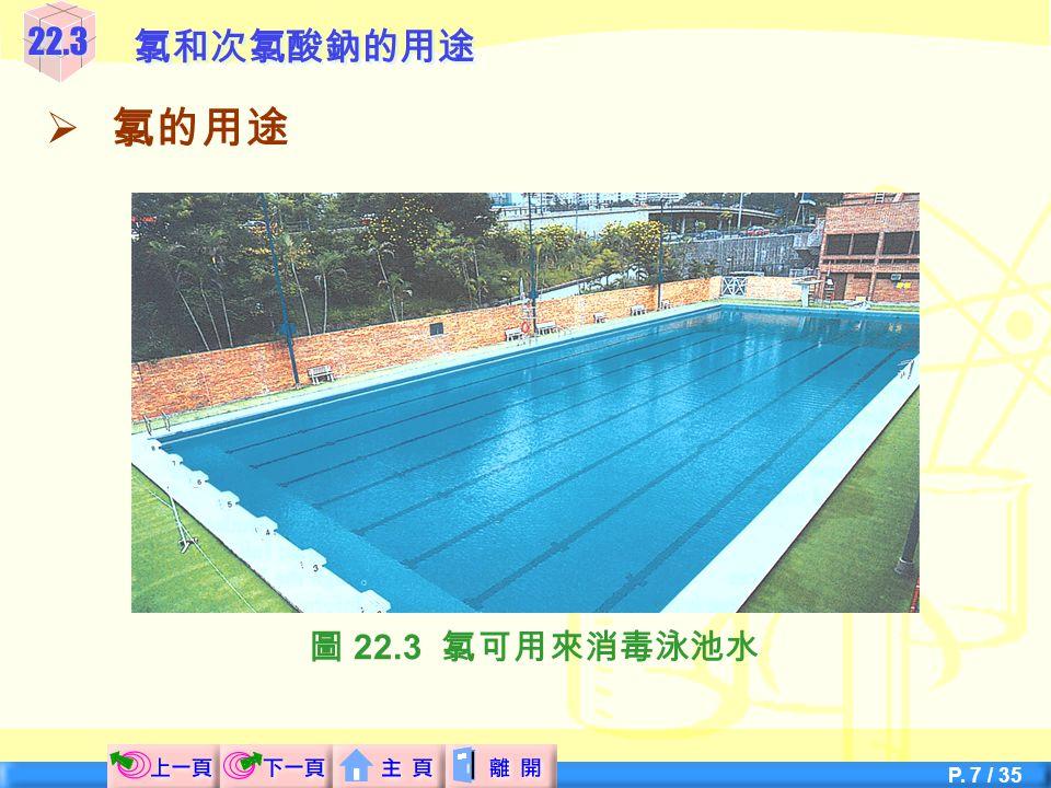 P. 7 / 35 圖 22.3 氯可用來消毒泳池水 22.3氯和次氯酸鈉的用途  氯的用途