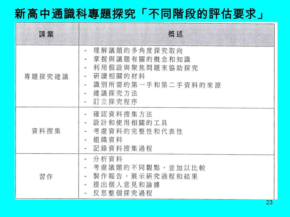 23 新高中通識科專題探究「不同階段的評估要求」