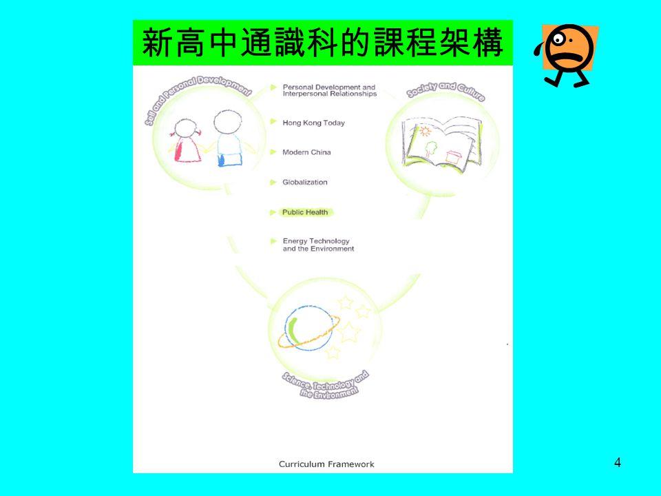 4 新高中通識科的課程架構