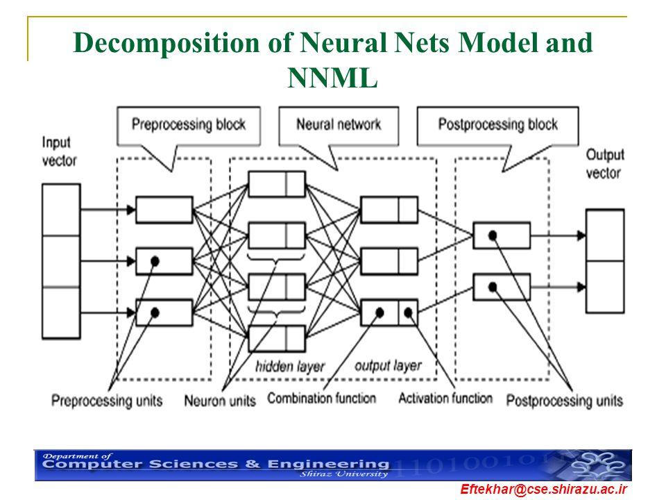 Eftekhar@cse.shirazu.ac.ir Decomposition of Neural Nets Model and NNML