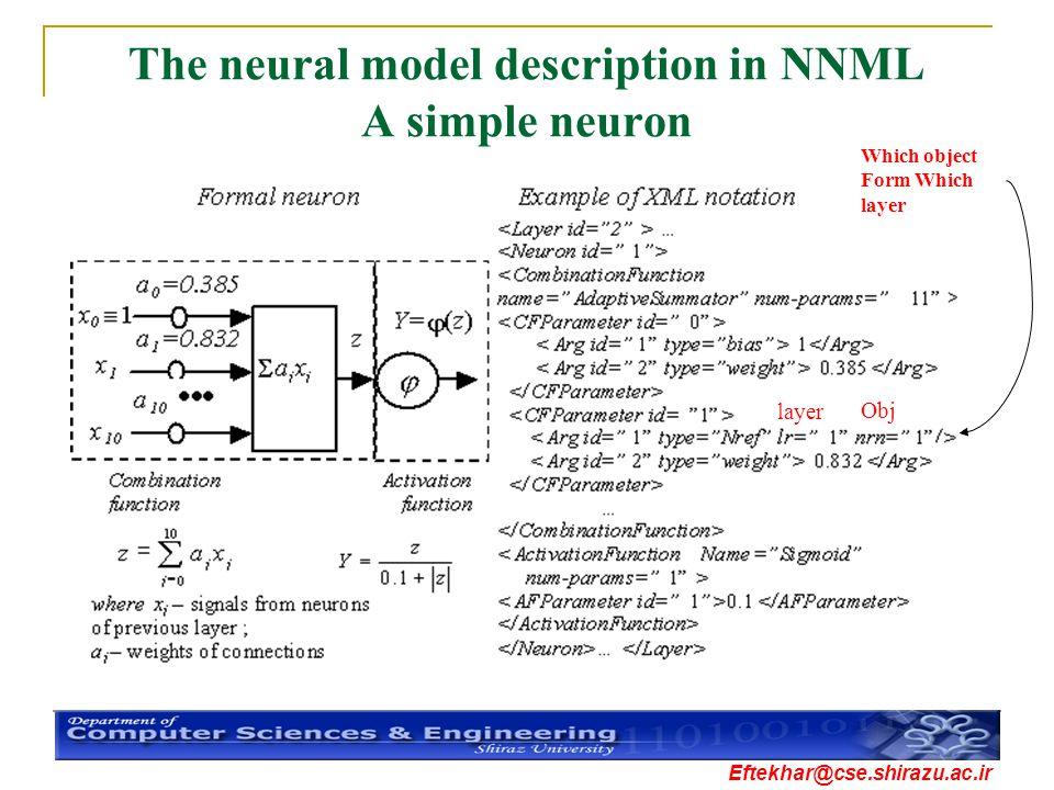 Eftekhar@cse.shirazu.ac.ir The neural model description in NNML A simple neuron Which object Form Which layer Obj