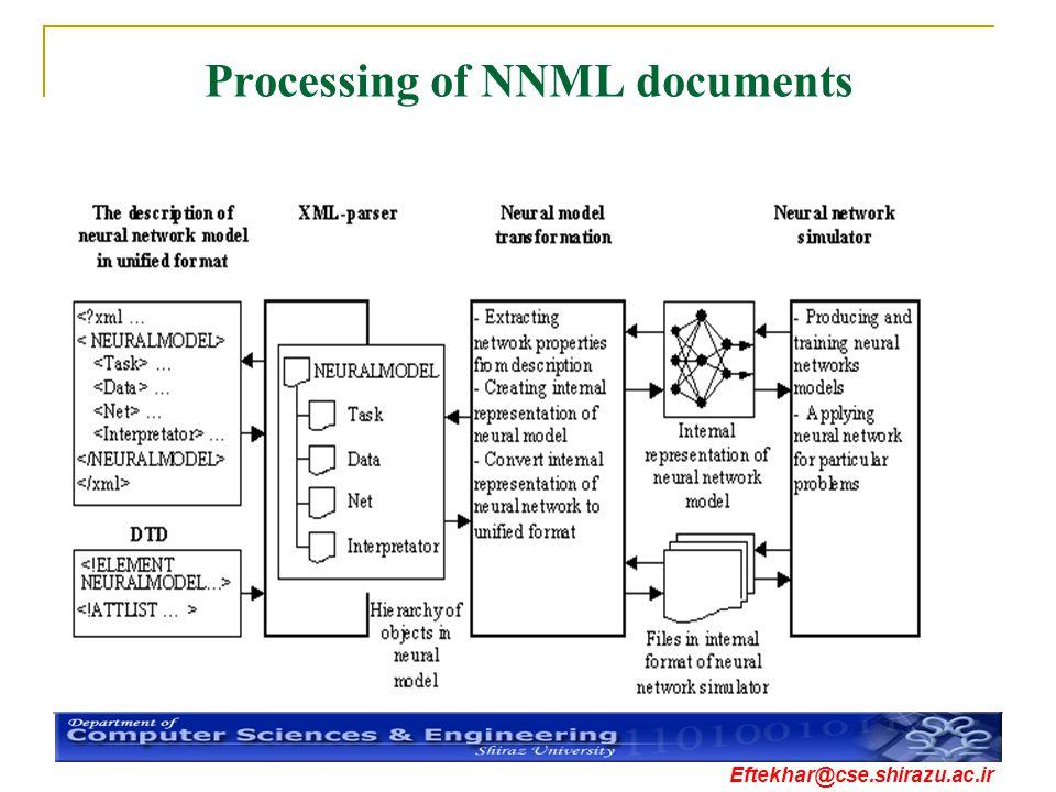 Eftekhar@cse.shirazu.ac.ir Processing of NNML documents