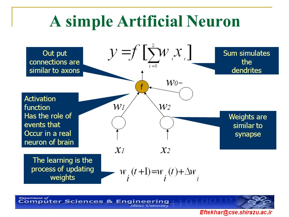 Eftekhar@cse.shirazu.ac.ir A simple Artificial Neuron f x1x1 x2x2 w1w1 w 0= w2w2 Activation function Has the role of events that Occur in a real neuro