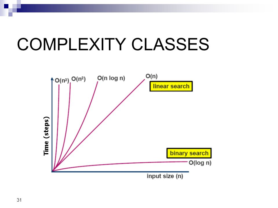 31 COMPLEXITY CLASSES Time (steps) 31