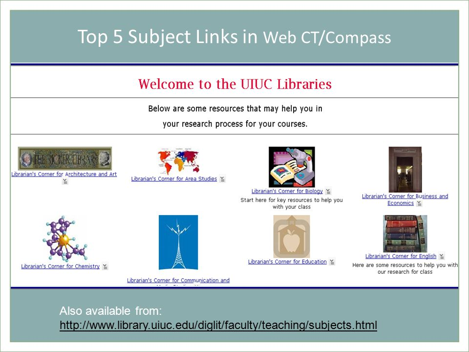 Top 5 Subject Links in Web CT/Compass Also available from: http://www.library.uiuc.edu/diglit/faculty/teaching/subjects.html http://www.library.uiuc.edu/diglit/faculty/teaching/subjects.html
