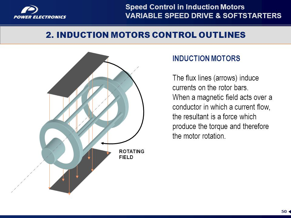 50 INDUCTION MOTORS The flux lines (arrows) induce currents on the rotor bars. When a magnetic field acts over a conductor in which a current flow, th