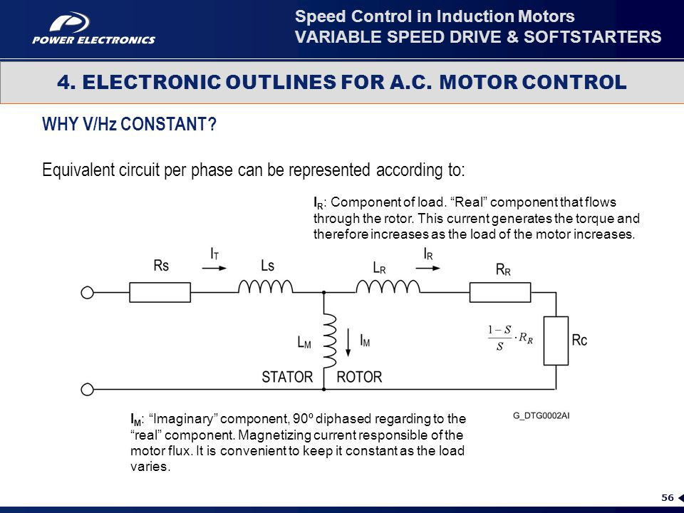 56 4. ELECTRONIC OUTLINES FOR A.C. MOTOR CONTROL Speed Control in Induction Motors VARIABLE SPEED DRIVE & SOFTSTARTERS WHY V/Hz CONSTANT? Equivalent c