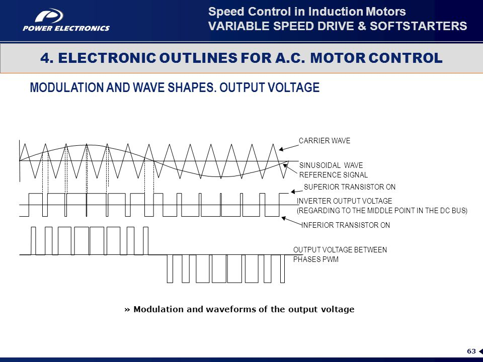 63 4. ELECTRONIC OUTLINES FOR A.C. MOTOR CONTROL Speed Control in Induction Motors VARIABLE SPEED DRIVE & SOFTSTARTERS MODULATION AND WAVE SHAPES. OUT