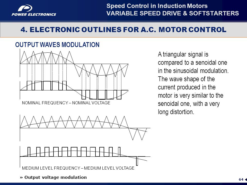 64 4. ELECTRONIC OUTLINES FOR A.C. MOTOR CONTROL Speed Control in Induction Motors VARIABLE SPEED DRIVE & SOFTSTARTERS OUTPUT WAVES MODULATION » Outpu