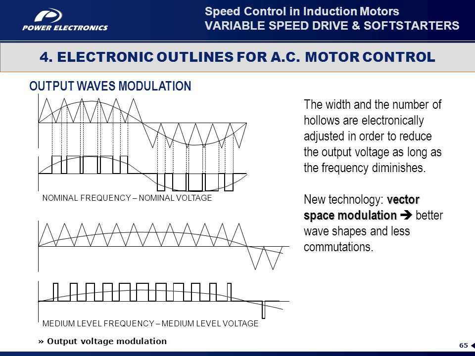 65 4. ELECTRONIC OUTLINES FOR A.C. MOTOR CONTROL Speed Control in Induction Motors VARIABLE SPEED DRIVE & SOFTSTARTERS OUTPUT WAVES MODULATION » Outpu