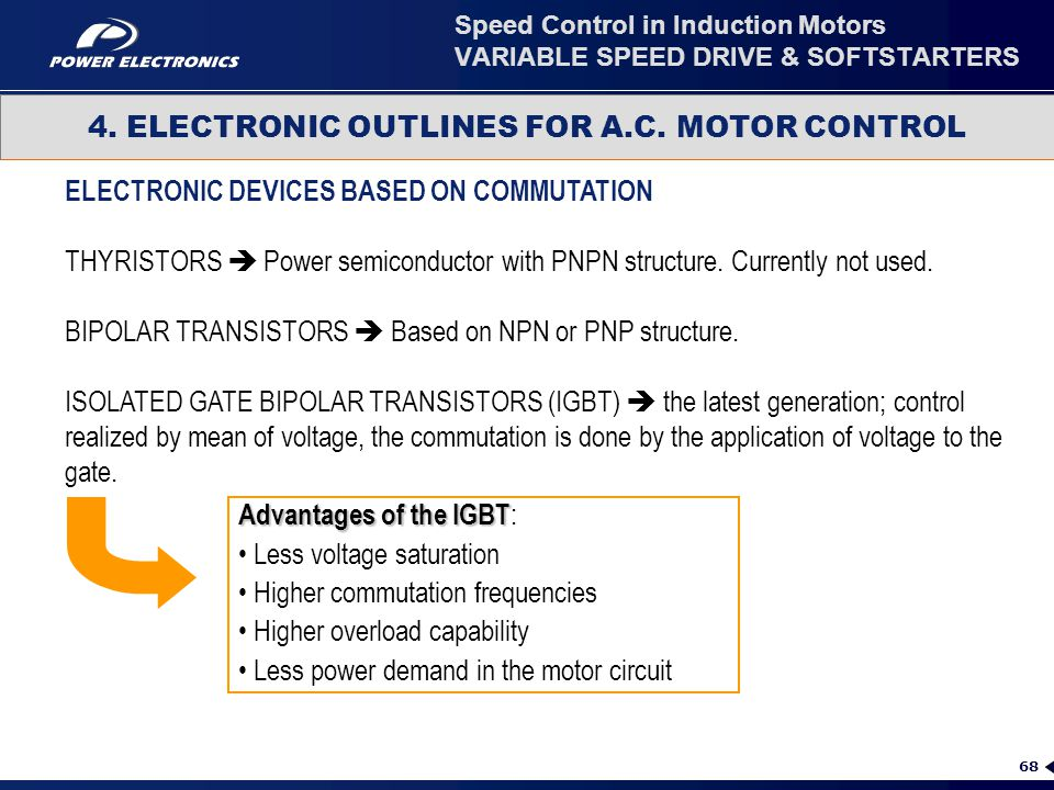 68 4. ELECTRONIC OUTLINES FOR A.C. MOTOR CONTROL Speed Control in Induction Motors VARIABLE SPEED DRIVE & SOFTSTARTERS ELECTRONIC DEVICES BASED ON COM