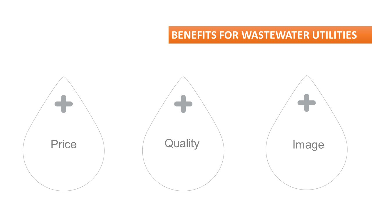 BENEFITS FOR WASTEWATER UTILITIES Price Quality Image