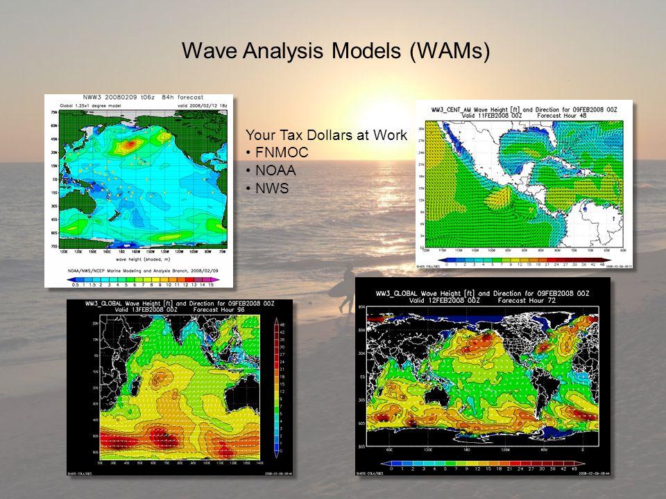 Wave Analysis Models (WAMs) Your Tax Dollars at Work FNMOC FNMOC NOAA NOAA NWS NWS