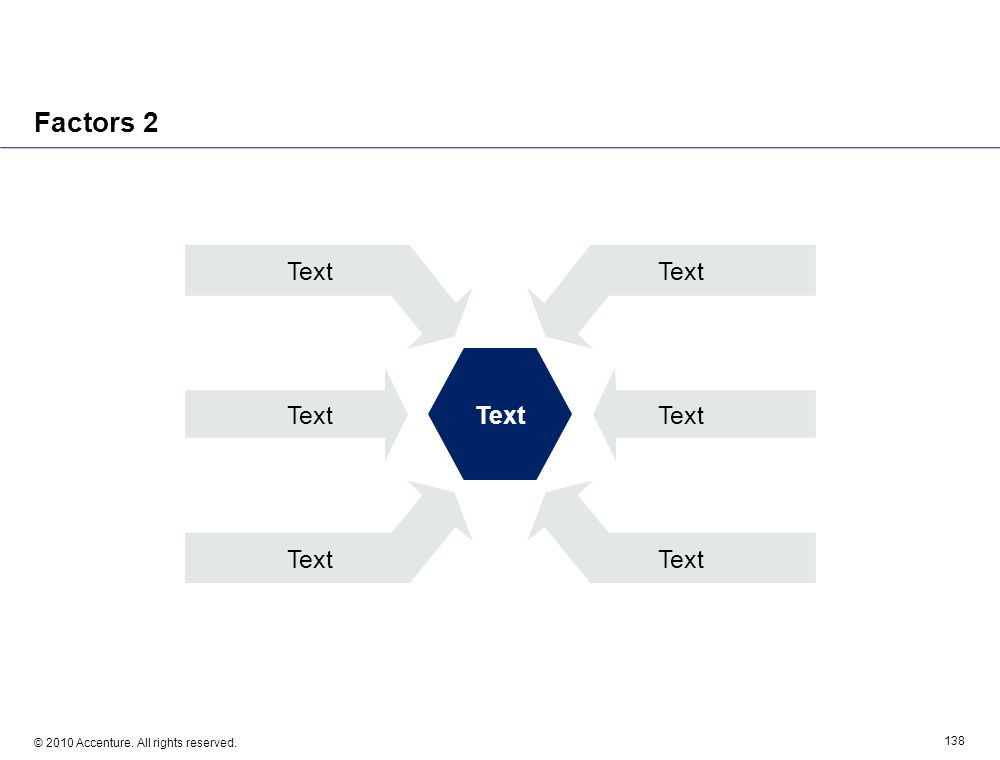 © 2010 Accenture. All rights reserved. 138 Factors 2 Text