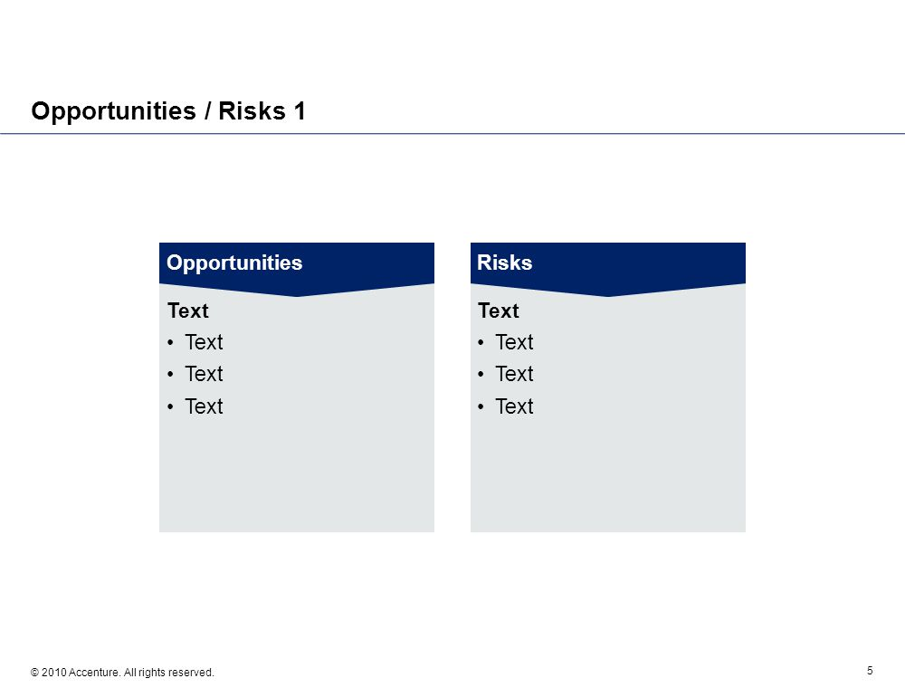 © 2010 Accenture. All rights reserved. 5 Opportunities / Risks 1 Text Opportunities Text Risks