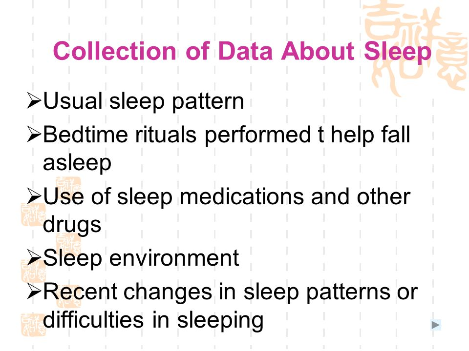 Collection of Data About Sleep  Usual sleep pattern  Bedtime rituals performed t help fall asleep  Use of sleep medications and other drugs  Sleep environment  Recent changes in sleep patterns or difficulties in sleeping