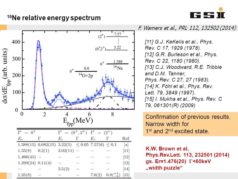GSI Helmholtzzentrum für Schwerionenforschung GmbH 16 Ne relative energy spectrum [11] G.J. KeKelis et al., Phys. Rev. C 17, 1929 (1978). [12] G.R. Bu
