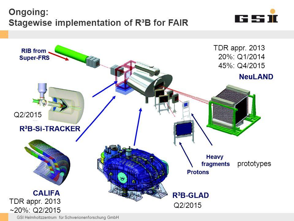GSI Helmholtzzentrum für Schwerionenforschung GmbH Ongoing: Stagewise implementation of R³B for FAIR 38 TDR appr. 2013 20%: Q1/2014 45%: Q4/2015 TDR a