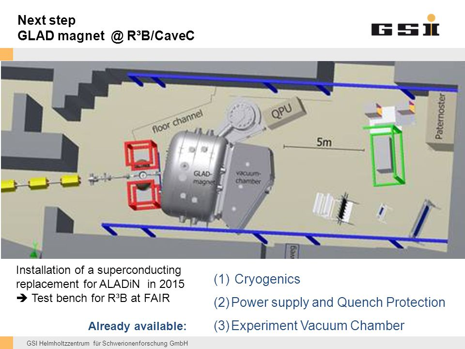 GSI Helmholtzzentrum für Schwerionenforschung GmbH Next step GLAD magnet @ R³B/CaveC (1) Cryogenics (2)Power supply and Quench Protection (3)Experiment Vacuum Chamber Installation of a superconducting replacement for ALADiN in 2015  Test bench for R³B at FAIR Already available:
