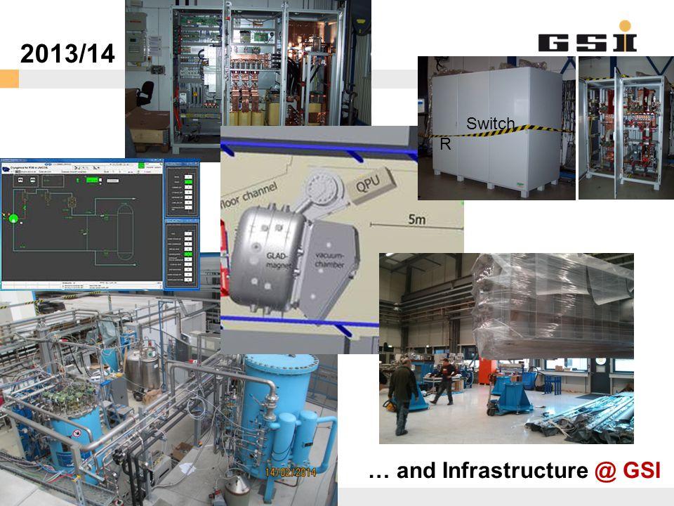 GSI Helmholtzzentrum für Schwerionenforschung GmbH R R Switch … and Infrastructure @ GSI 2013/14