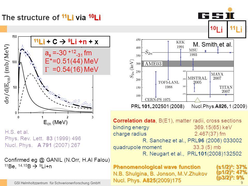 GSI Helmholtzzentrum für Schwerionenforschung GmbH 11 Li 10 Li The structure of 11 Li via 10 Li a s =-30 +12 -31 fm E*=0.51(44) MeV  =0.54(16) MeV