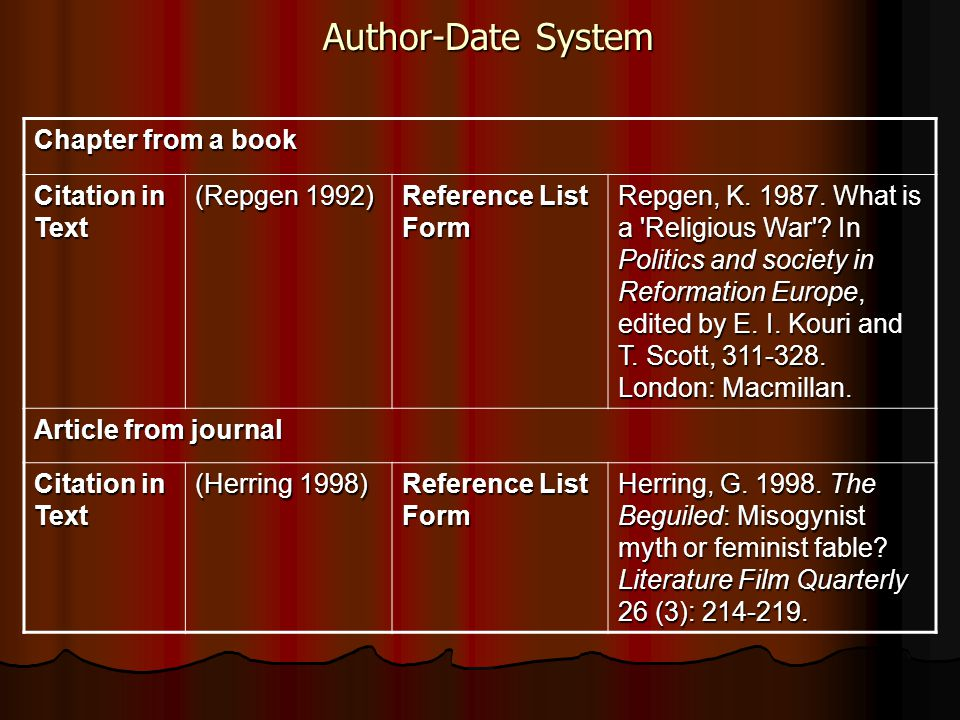 Author-Date System Chapter from a book Citation in Text (Repgen 1992) Reference List Form Repgen, K.