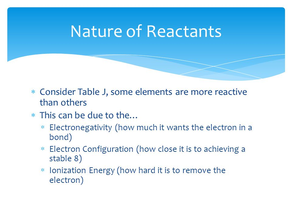 Nature of Reactants  Consider Table J, some elements are more reactive than others  This can be due to the…  Electronegativity (how much it wants the electron in a bond)  Electron Configuration (how close it is to achieving a stable 8)  Ionization Energy (how hard it is to remove the electron)