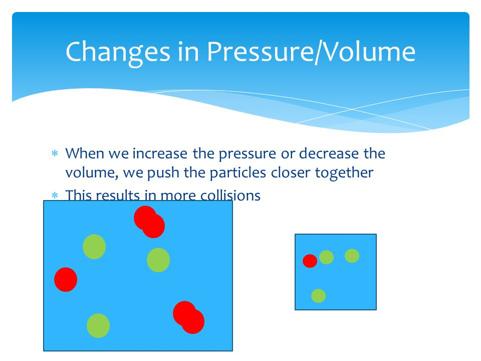 Changes in Pressure/Volume  When we increase the pressure or decrease the volume, we push the particles closer together  This results in more collis