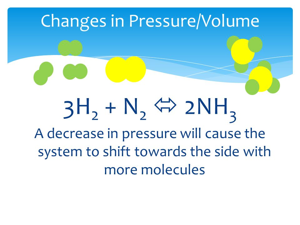 Changes in Pressure/Volume 3H 2 + N 2  2NH 3 A decrease in pressure will cause the system to shift towards the side with more molecules