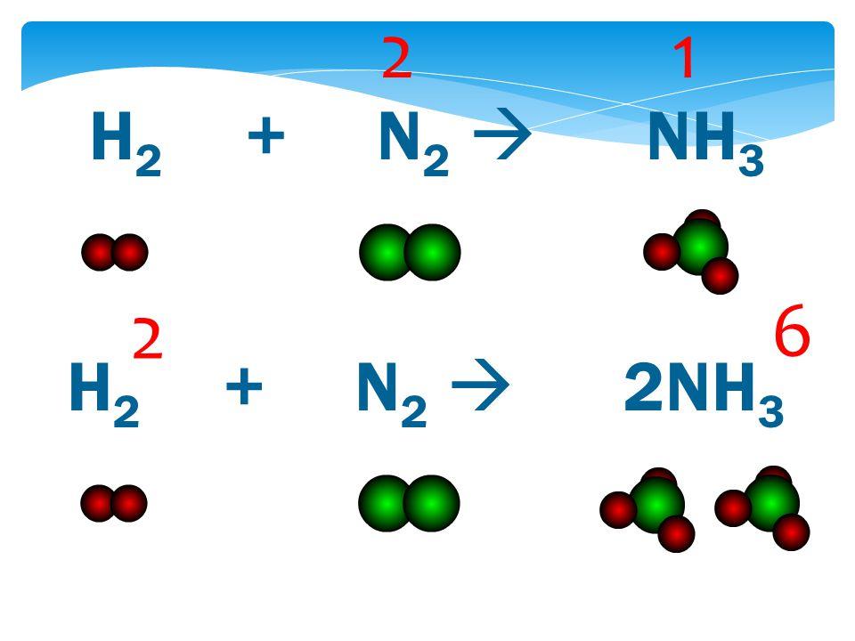H 2 + N 2  NH 3 H 2 + N 2  2NH 3 21 2 6