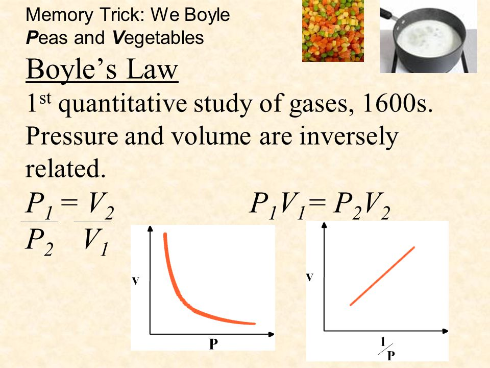 Boyle's Law 1 st quantitative study of gases, 1600s. Pressure and volume are inversely related. P 1 = V 2 P 1 V 1 = P 2 V 2 P 2 V 1 Memory Trick: We B