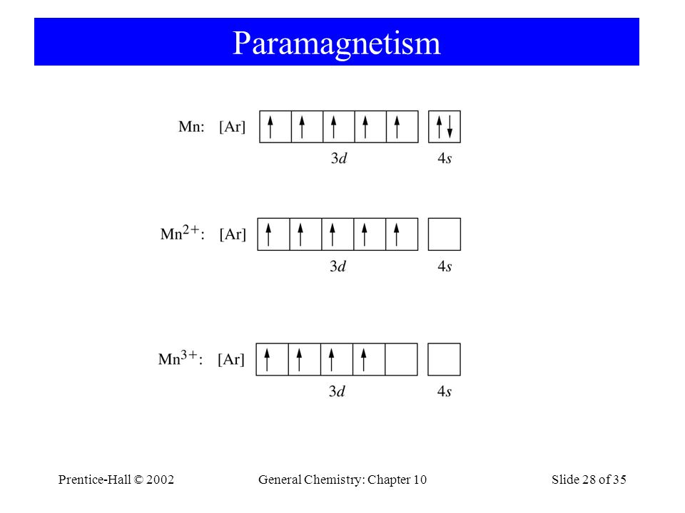 Prentice-Hall © 2002General Chemistry: Chapter 10Slide 28 of 35 Paramagnetism
