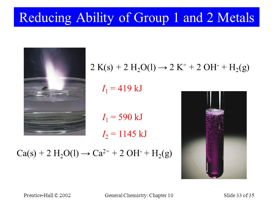 Prentice-Hall © 2002General Chemistry: Chapter 10Slide 33 of 35 Reducing Ability of Group 1 and 2 Metals 2 K(s) + 2 H 2 O(l) → 2 K + + 2 OH - + H 2 (g) Ca(s) + 2 H 2 O(l) → Ca 2+ + 2 OH - + H 2 (g) I 1 = 419 kJ I 1 = 590 kJ I 2 = 1145 kJ
