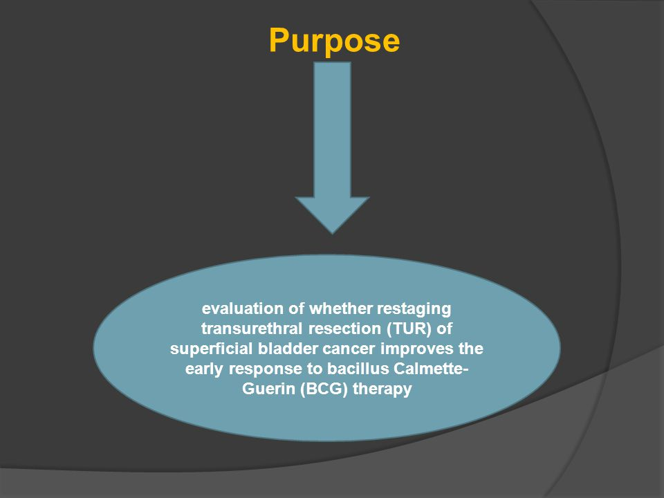 Purpose evaluation of whether restaging transurethral resection (TUR) of superficial bladder cancer improves the early response to bacillus Calmette- Guerin (BCG) therapy