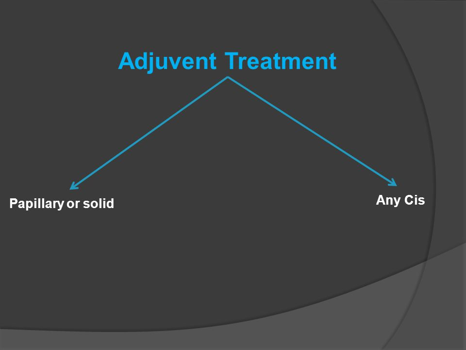 Adjuvent Treatment Papillary or solid Any Cis